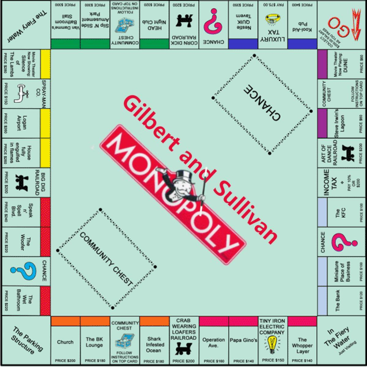 how to make a monopoly board